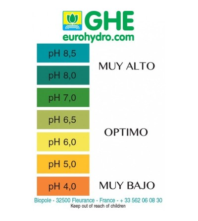 KIT TEST DE PH - GENERAL HYDOROPONIC GHE 30 ML.